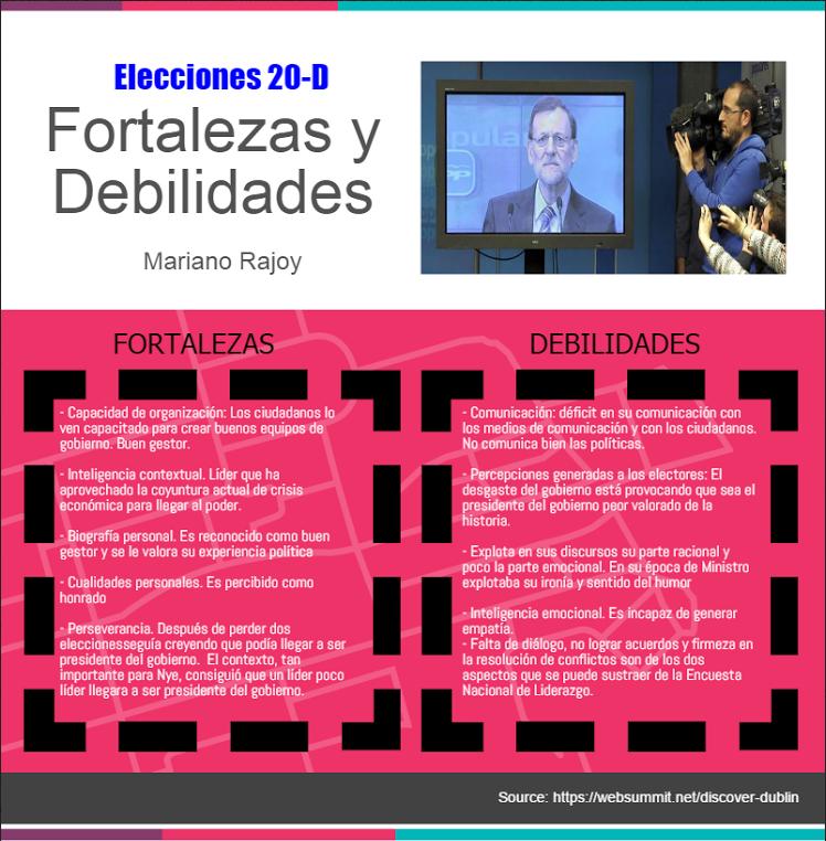 imagen-principal-liderazgo-politico-en-espana-cuerpo